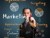 marketing (2)