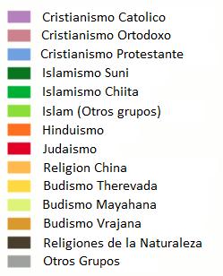 Lista religiones